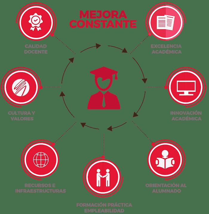Infografía Excelencia Académica Tracor